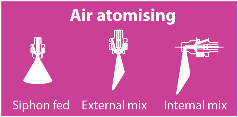 Air atomising pattern nozzles