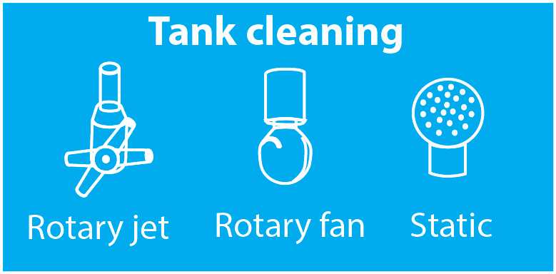 Tank cleaning pattern nozzles