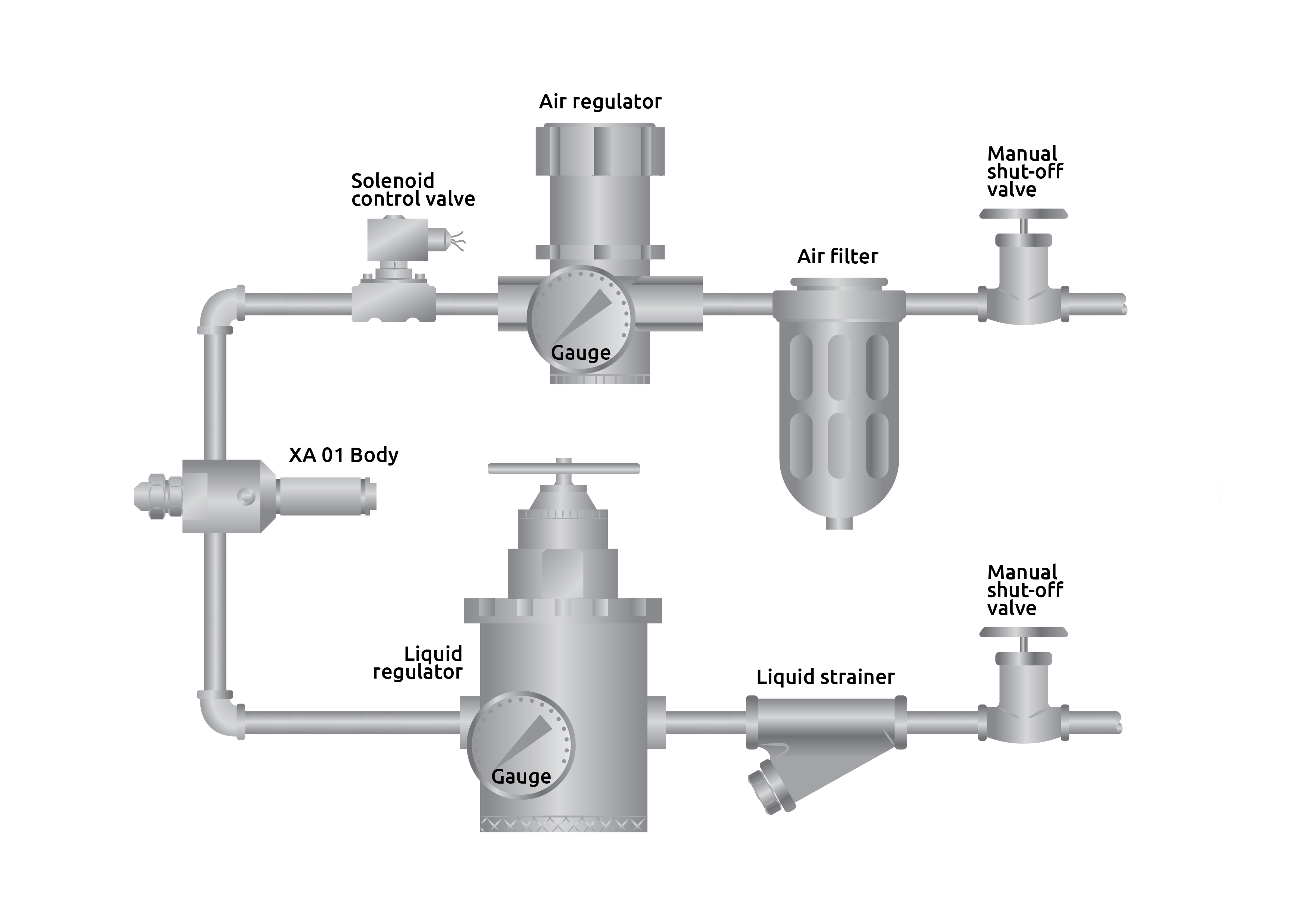 Control systems air atomising nozzles