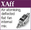 Flat Fan, Air atomising, internal mix deflected