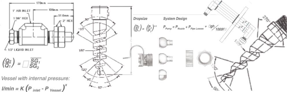 Droplet size measurements