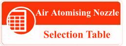 Air atomising nozzle selection table