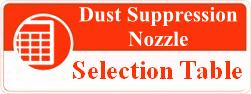 dust suppression nozzle selection table