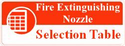 fire extinguishing nozzle selection table