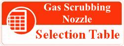 Gas scrubbing nozzle selection table