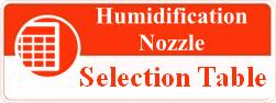 humidification nozzle selection table