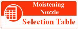 Moistening nozzle selection table