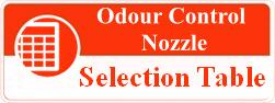 Odour control nozzle selection table
