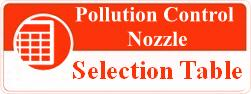 Pollution control selection table