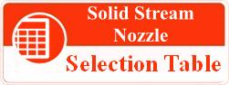 Solid stream nozzle selection table