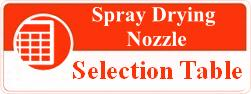 Spray drying nozzle selection table