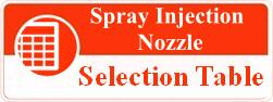 Spray injection nozzle selection table
